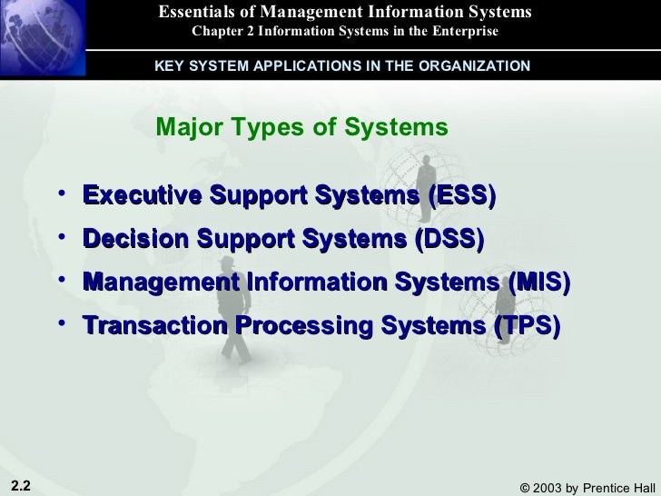 types of management information systems Types of information systems • several types of information systems can be  classified as either • operations support systems • management support  systems.