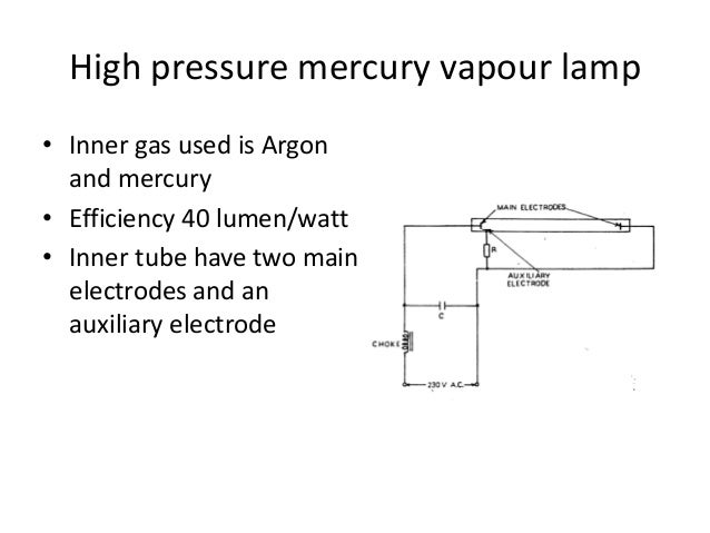 Types of lamps 14 high pressure mercury vapour lamp asfbconference2016 Images