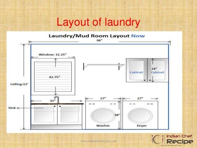 Types Of Laundry