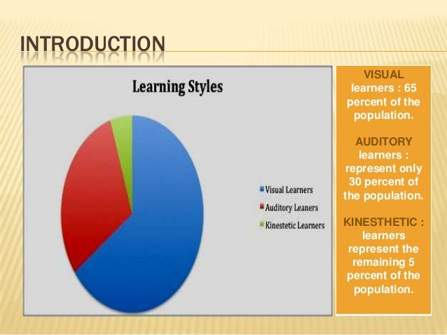 type of learners And part of this process is for parents to understand their own learning style, because we tend to teach in that style to find out what type of learner both you and your child are, read on but before you pigeonhole yourself or your child, it's worth remembering that while you may have a dominant style of.