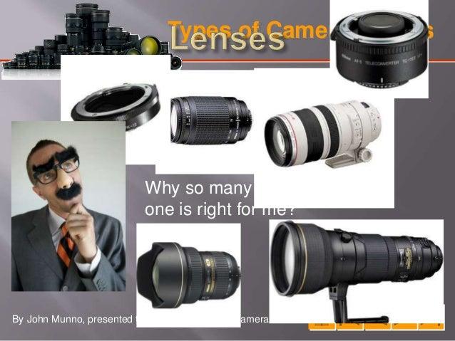 Types of DSLR camera lens