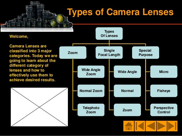 types of cameras Before buying an infrared camera, there are several infrared camera ranges you should be aware of swir, mwir & lwir are different infrared camera ranges.