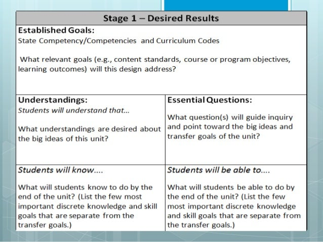 Types Of Lesson Plans Format Dolapgnetband