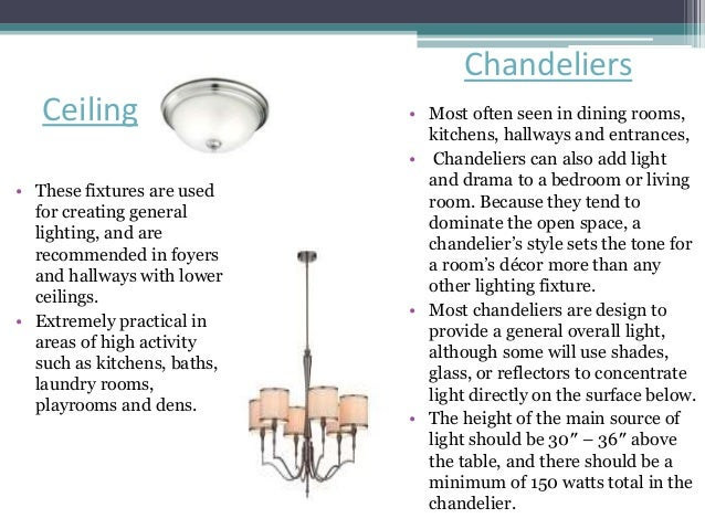 Types Of Lighting Their Uses Availability