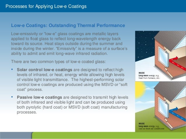 Types of Low E Glass Coatings