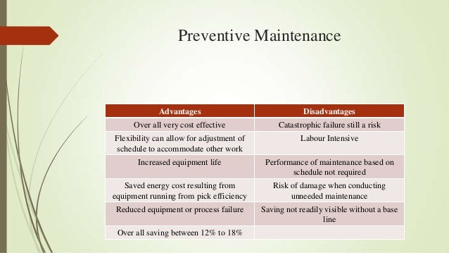 Meaning Of Property Maintenance