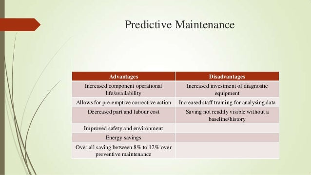 Predictive Maintenance Advantages Disadvantages Increased component operational life/availability Increased investment of ...