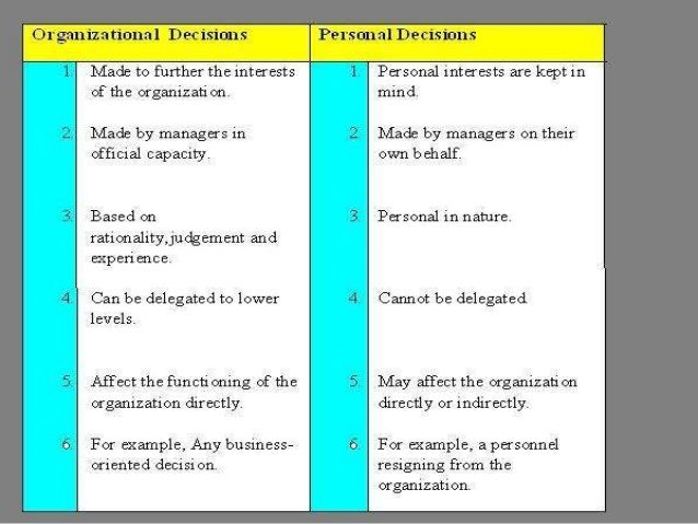 types of financial management decisions To find out how different type of investments effect the financial decision making process and how much the effect will be to research how can we reduce the risk of decision making in the industry using corporate financial decision, how a company should make its decision and which aspects a company should be concerned about while making an .