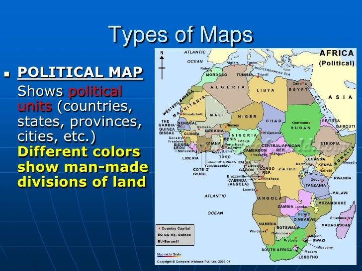 Types of Maps on