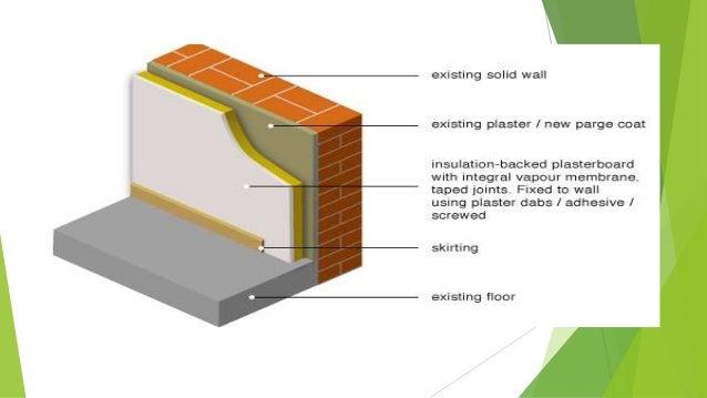Exterior Wall Insulation Types : Types of masonry walls