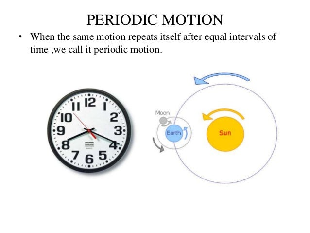 Types of motion 12 periodic motion ccuart Images
