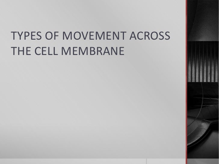 TYPES OF MOVEMENT ACROSSTHE CELL MEMBRANE