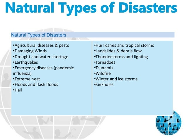 Natural Disasters Hurricanes And Storms