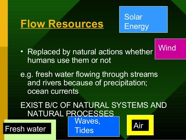 Fresh Water Is Not A Renewable Natural Resource