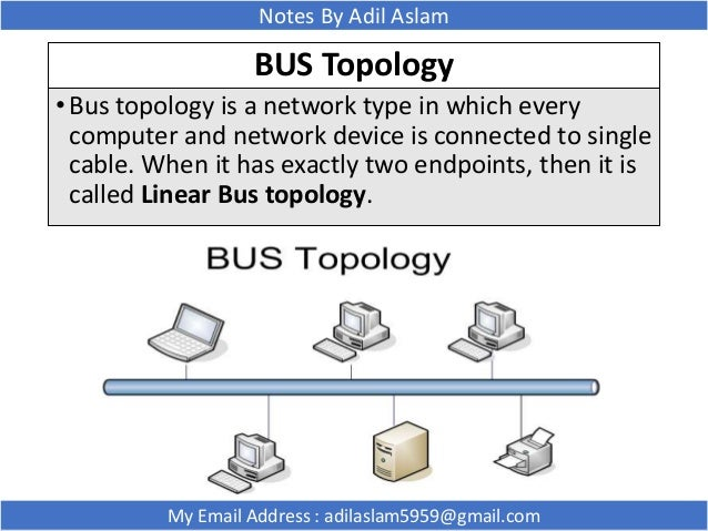 Types of network topologies bus publicscrutiny Gallery