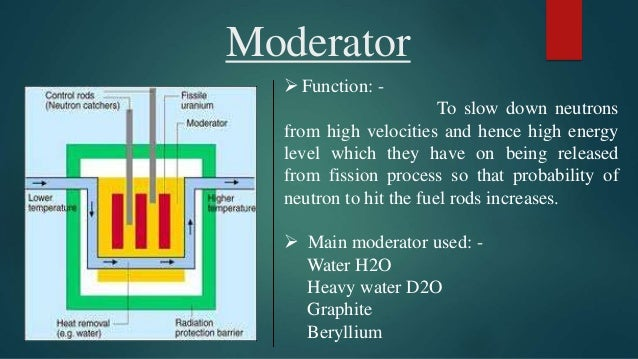 Types of nuclear reactor moderator ccuart Image collections