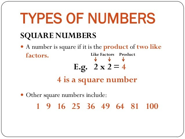 Types Of Numbers Square