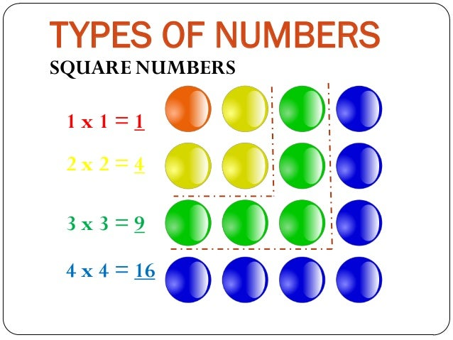 Maxresdefault likewise Download in addition Img together with Times Table Chart Up To Printable Multiplication Chart Multiplication Worksheets Abitlikethis Table Worksheet Times For S Up To Facts Free Through S Only X furthermore S P I W. on square root 1 100