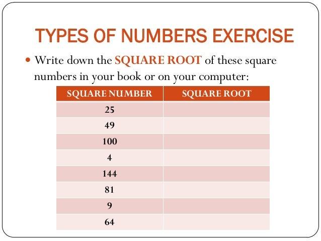 Grade 6 Mathematics Square Root