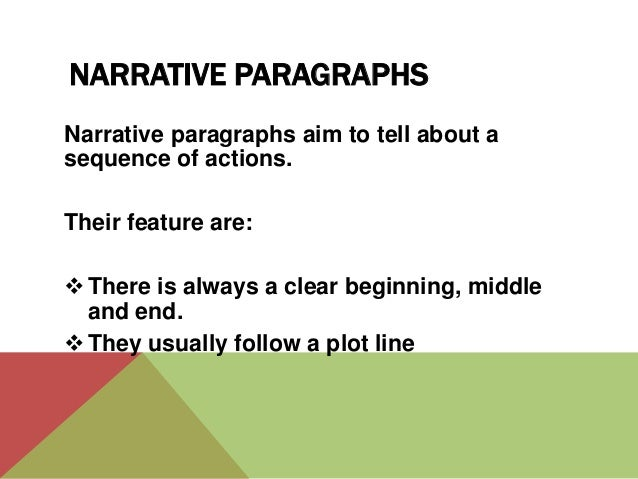 7 types of paragraphs