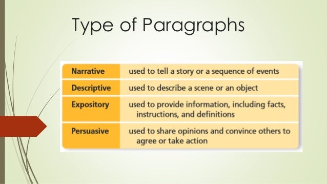 3 types of five paragraph essays