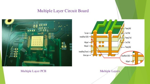 Types of PCB Designing Layers