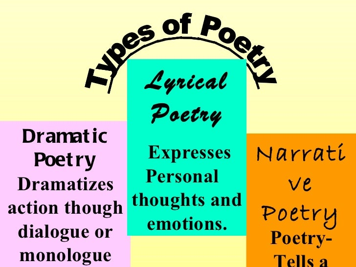 different types poetry styles Students become familiar with the different types of poetry.