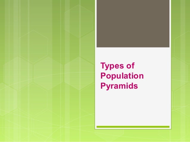 Types of  Population  Pyramids