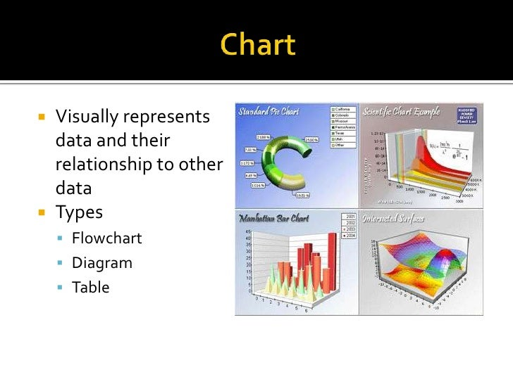 Chapter 13 informative speaking m12 |Presentation Aids For Speeches
