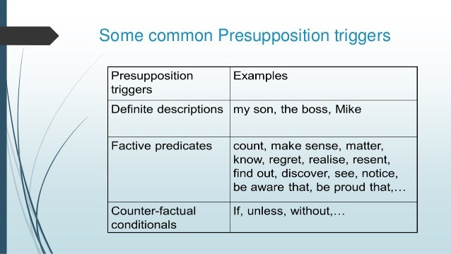 Some common Presupposition triggers