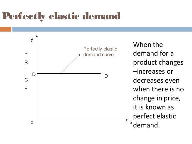 5 types of price elasticity of demand