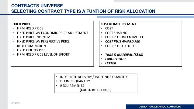 Types of procurement solicitations and types of contracts for Fixed price construction contract