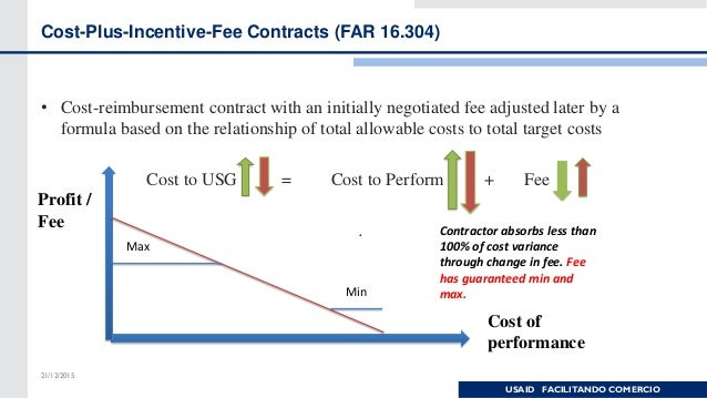 Types of procurement solicitations and types of contracts for Cost plus contract example