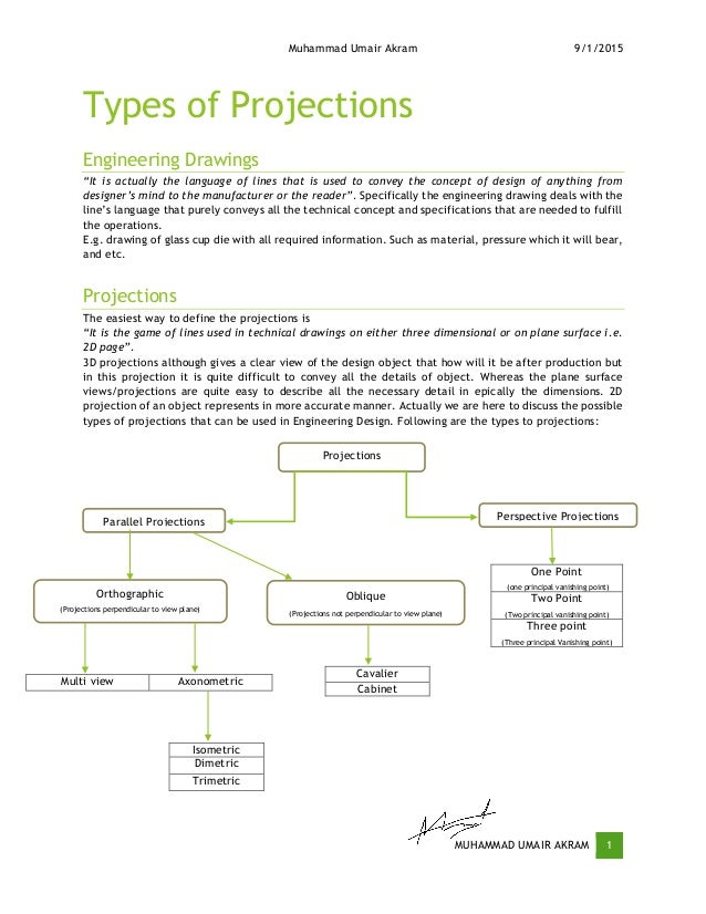 """Muhammad Umair Akram 9/1/2015 MUHAMMAD UMAIR AKRAM 1 Types of Projections Engineering Drawings """"It is actually the languag..."""