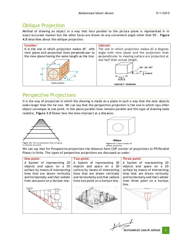 Muhammad Umair Akram 9/1/2015 MUHAMMAD UMAIR AKRAM 3 Oblique Projection Method of drawing an object in a way that face par...