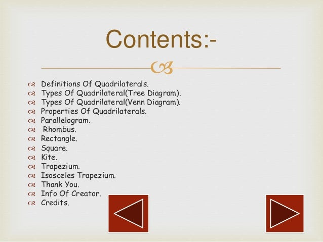 Types Of Quadrilaterals By Harshadeep Pahurkar