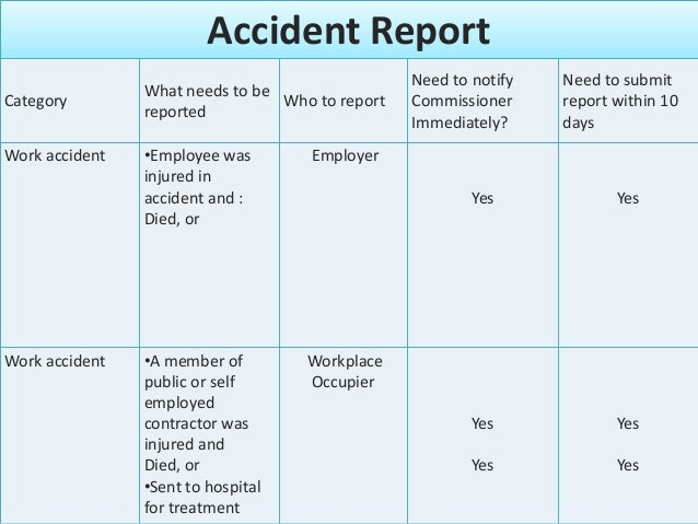 how to report mistreatment at work