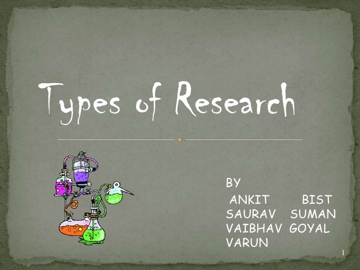 Types of Research            BY            ANKIT    BIST            SAURAV SUMAN            VAIBHAV GOYAL            VARUN...