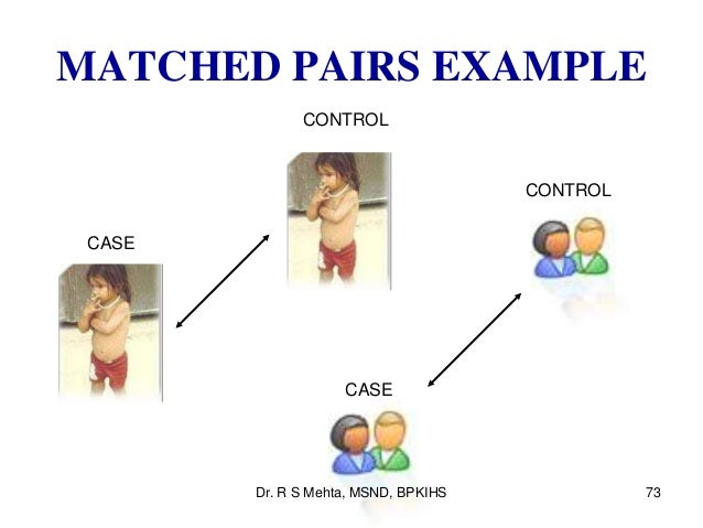 matched case control study definition Retrospective studies and chart reviews dean r hess phd rrt faarc introduction case series case-control study matched case-control study summary a retrospective study.