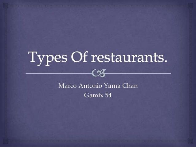 Marco Antonio Yama Chan Gamix 54