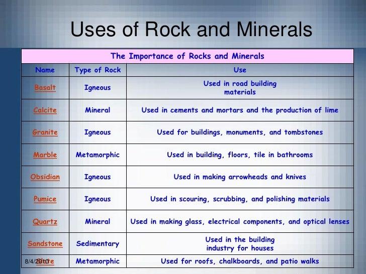 USES OF ROCKS EPUB