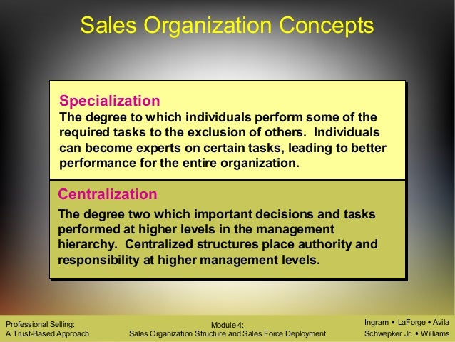 types of organisation structure pdf