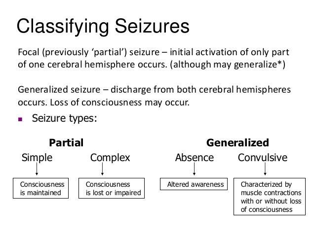 types of seizure, Skeleton
