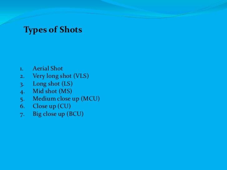 Types of Shots1.   Aerial Shot2.   Very long shot (VLS)3.   Long shot (LS)4.   Mid shot (MS)5.   Medium close up (MCU)6.  ...
