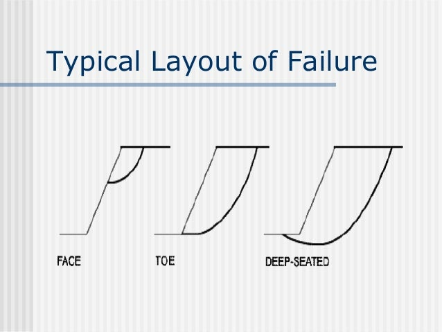 Typical Layout of Failure