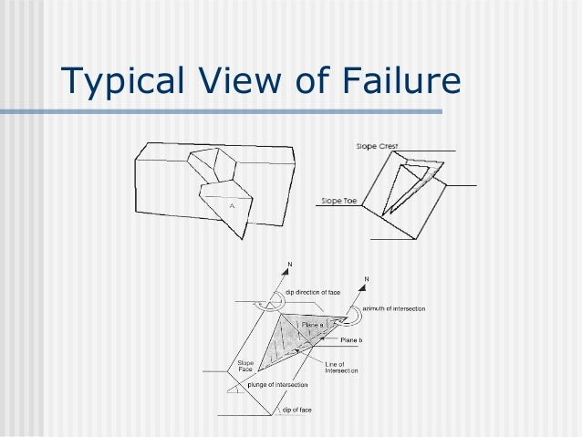 Typical View of Failure