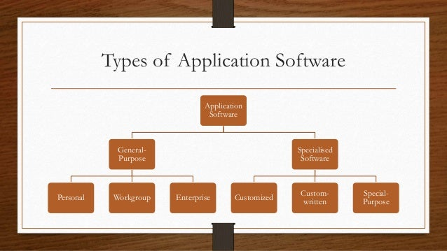 what are the two types of application software