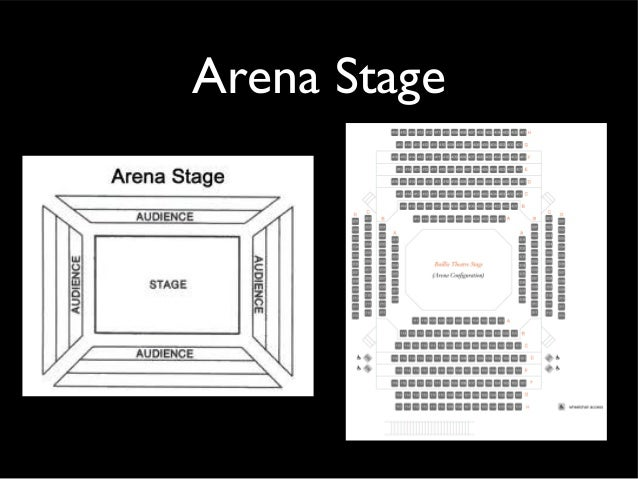 Types Of Stages And Drapes Theatre 1