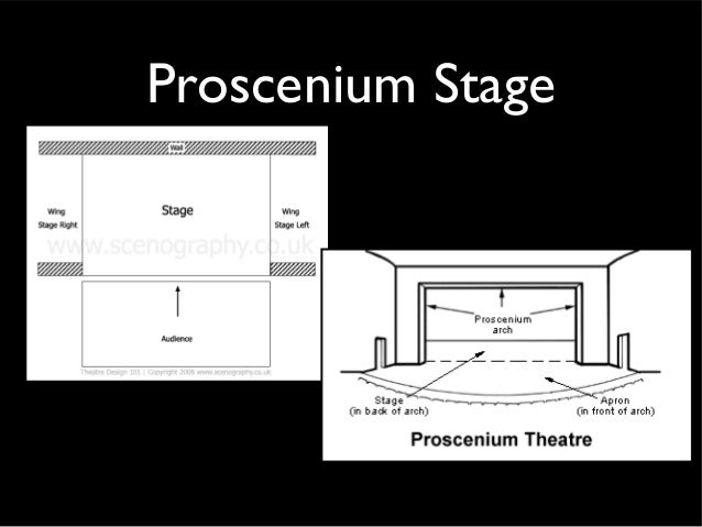 Stage curtain drawing - Types Of Stages And Drapes Theatre 1