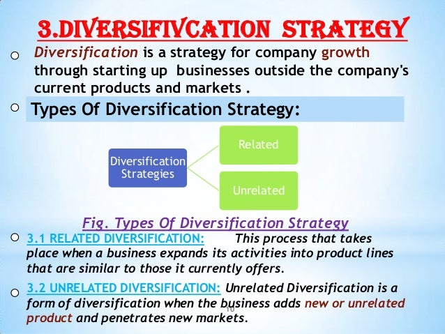 Diversification strategy strategic management